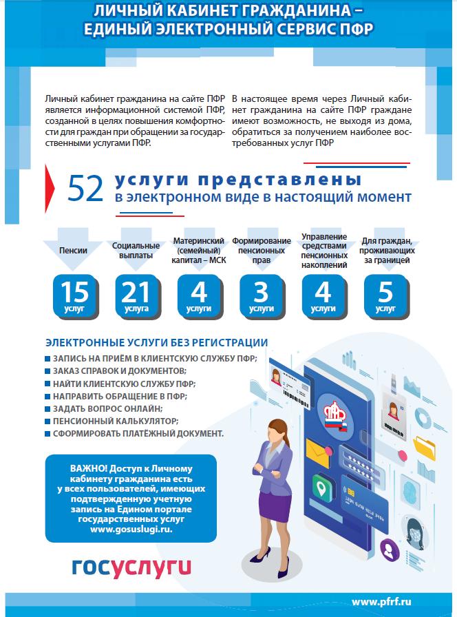 Пенсионный фонд кемеровской области личный кабинет как оформить предпенсионный возраст на бирже